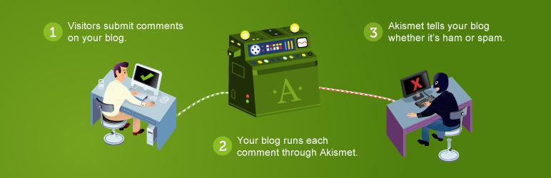اضافة Akismet Anti-Spam