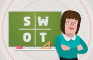 تعرف على  تحليل سوات SWOT وما أهميتة لنشاطك التجاري