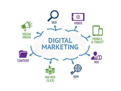 وسائل التسويق الإلكتروني
